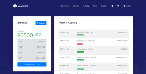 [Free Download] ProWallet – Electronic Online Wallet (Nulled) [Latest Version]
