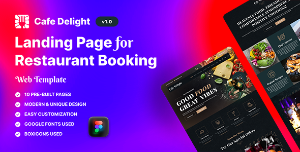 [Free Download] Cafe Delight – Restaurant Figma Ui Template (Nulled) [Latest Version]